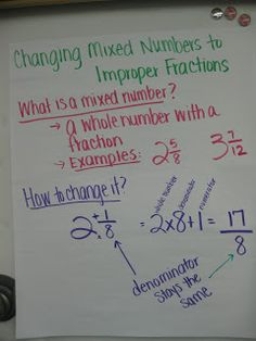 Mathematics - Mixed Numbers: Fabulous Fourth Grade: Anchor Charts