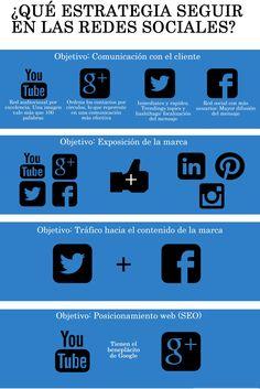 Resultado de imagen para redes sociales infografia