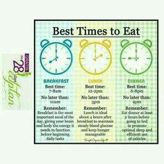 28 Dae Dieet, Dieet Plan, Best Time To Eat, Weight Watchers Free, Lchf Diet, Breakfast Lunch Dinner, Day Plan, 28 Days, Shake It Off