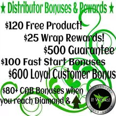 BEcome an IT Works Distributor and get access to not only wholesale pricing on ALL your wraps, health , wellness, weight management  and botanical skincare needs but earn an income several ways! THIS is the BEST business you will EVER be a part of! START today and start earning!