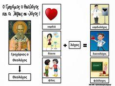 Το νέο νηπιαγωγείο που ονειρεύομαι : Σύνθετες λέξεις με τη λέξη - λόγος School Projects, Literacy, Blog, Blogging