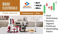Bajaj Electricals stock analysis   Mid-cap stock   Bajaj group company s... Fundamental Analysis, Technical Analysis, Volatility Index, Group Company, Stock Analysis, Group Of Companies, Consumer Products, Nifty, Hold On