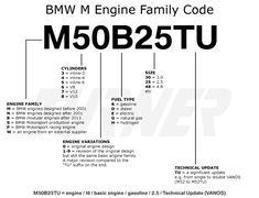 67 Best Project M3 Mods Images Bmw Bmw E36 Bmw Cars