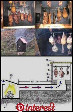 How To Build Your Own Backyard Smoker - shoothouse smokehouse & a cabin Backyard Smokers, Outdoor Smoker, Outdoor Oven, Outdoor Cooking, Smoke House Plans, Smoke House Diy, Build A Smoker, Diy Smoker, Homemade Smoker Plans