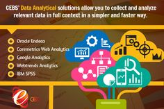 Turn the insights into action by discovering the user patterns on your Website, Mobile App or #WebApp. Bridge the gap between the vast data and insights with #GoogleAnalytics and increase the user engagement. Web Analytics, Google Analytics, Smart City, Customer Experience, Mobile App, Insight, Gap, Bridge, Action