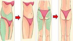 Cómo activar las hormonas quema grasa en sólo 3 pasos
