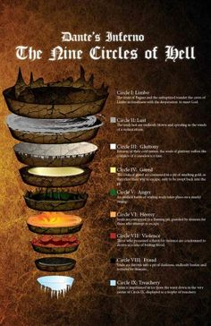 (Divine Comedy by italian Dante Alighieri was written somewhere around 1300-1400 CurrentEra/AnnoDomini) the 9 levels of Hell. Mythical stuff.