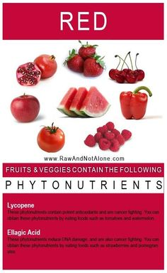 Learn Why The Color Of Your Fruits And Veggies Are So Important