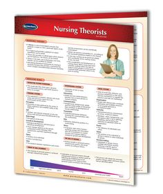 This nursing theorists study guide integrates the related concepts of theory & nursing practice through an outline of the works of leading nursing theorists. Nurse Patient Relationship, Nursing Theory, Florence Nightingale, World Leaders, Concept, Education, Psych, Learning, School