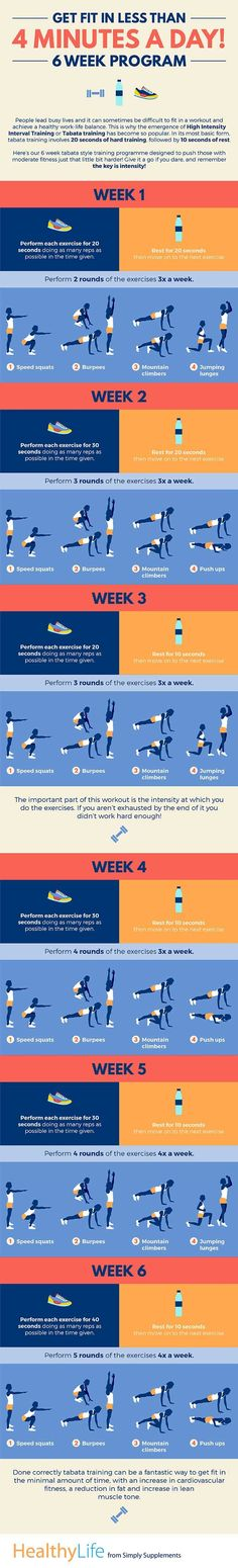 4-Minutes/Day, 6-Week Program   14 Best Fitness Workouts for Head to Toe Toning