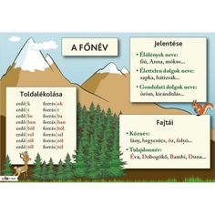 Home Learning, Lany, Kids And Parenting, Grammar, Elementary Schools, Worksheets, Kindergarten, Teacher, Classroom