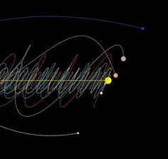 Representación gráfica del movimiento del sistema solar, el cual gira cerca al centro de la vía Láctea a una velocidad aproximada de 320 Km/s