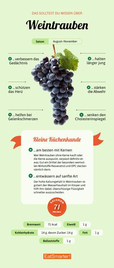 Das sollte man über Weintrauben wissen | eatsmarter.de #weintrauben #ernährung #infografik