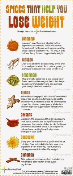 7 herbs and spices that helps you lose weight on imgfave Visit my site youtu. 7 herbs and spices that helps you lose weight on imgfave Visit my site Quick Weight Loss Tips, Healthy Weight Loss, How To Lose Weight Fast, Loose Weight, Losing Weight, Body Weight, Reduce Weight, Lose Fat, Weight Gain