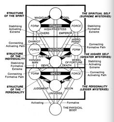 manly p  hall  the secret teachings of all ages