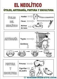 Resultado de imagem para marcos infantiles la prehistoria