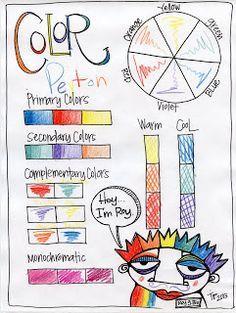 Matthews Fine Art: First Friday Art Class April 2013 - Color Theory, excellent website for after school art lessons Middle School Art, Art School, Color Art Lessons, Color Wheel Projects, Classe D'art, Art Handouts, 6th Grade Art, Art Worksheets, Ecole Art