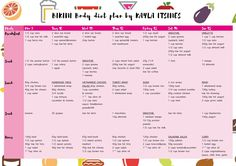 Bikini body diet plan by kayla itsines Bikini Body Diet, Bikini Body Workout Plan, Bikini Body Guide, Kayla Workout, Kayla Itsines Workout, Workout Board, Kayla Itsines Meal Plan, Bbg Diet, Bbg Workouts