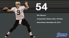 Drew Brees  #Record #NFL #Saints #football