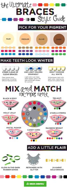 Braces styles to fit every smile!