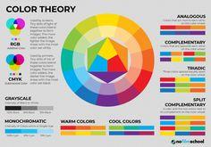 Types Of Color Schemes, Additive Color, Movie Color Palette, Film Theory, Color Palette Generator, Light Images, Color Psychology, Psychology Facts, Color Blending
