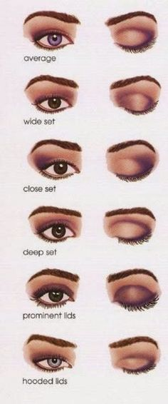 As important as your color choices are, the placement of your shadows and liners is just as critical; you can create just about any illusion that you want. With careful placement, you can make your eyes appear wider, closer set, more prominent, deeper set, etc. Determine what shape of eyes you have, and then accentuate them accordingly.