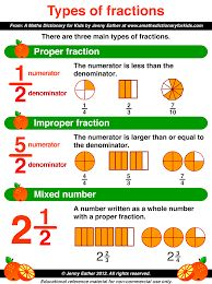 20+ Best Basics of Fractions with Types images   fractions, proper fractions, mathematical expression