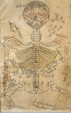 "Skeleton System, From ""Canon of Medicine"", al-qanun Fi-T-Tibb  By Ibn Sina; MDCXXXII"
