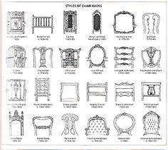 Furniture Design History Timeline art and design timeline | timeline, interiors and furniture styles