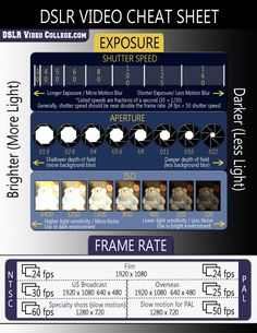 dslr video cheat sheet