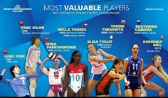 The best players from last 3 decades (including Regla Torres, best of all times) Volleyball History, Best Player, World Championship, Osaka, All About Time, Tokyo, Times, World Cup, Tokyo Japan