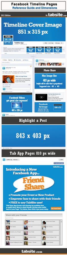 Facebook Timeline for Pages Image Dimensions Infographic - 2013 Update!