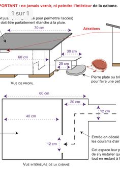 Bird House Plans 765049055433365818 - Cabane a herissons Source by jchemain Hedgehog House Plans, Bird House Plans, Bug Hotel, Insect Hotel, Potager Bio, Wood Shop Projects, Bird Boxes, Cold Frame, Backyard Garden Design