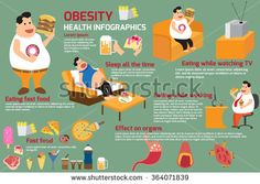 obesity infographics. - stock vector