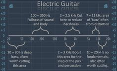 Tips For Mixing Electric Guitar
