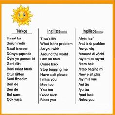 English Idioms, English Words, English Grammar, Turkish Lessons, Learn Turkish Language, World Languages, Grammar And Vocabulary, English Language Learning, American English