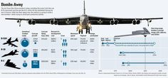 A look at the Air Force bombers.