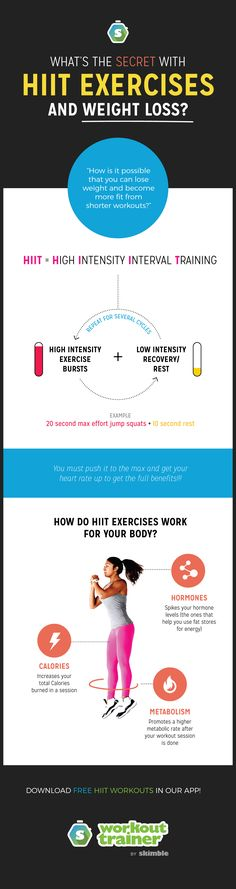 You've probably heard about high intensity interval training, or HIIT workouts, in Workout Trainer, at the gym and in fitness magazines - but do you really know what it is or if it can help you reach your fitness goals, and does it really burn fat better than other types of workouts? Keep reading to find out!