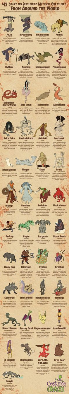 45 Scary and Disturbing Mythical Creatures From Around the World - CostumeCraze.com - Infographic