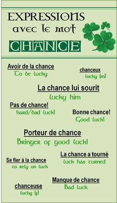 Expressions avec le mot chance #français #traductions