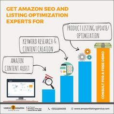 Boost your page traffic and lead your market with top-quality product content and SEO optimization support. Hire Vserve skillful writers to deliver unique and SEO-friendly product descriptions for your Amazon site. Get a free trial today. #AmazonSEO #AmazonProductDescriptions #AmazonContentWriting #AmazonListingServices #AmazonSeller #KeywordRankings #AmazonRankingExperts Amazon Seo, Service Awards, Seo Optimization, Amazon Seller, Writing Services, Search Engine, Writers, Content, Marketing