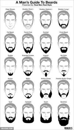 O guia definitivo de barbas para os homens