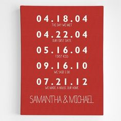 Charming Personalized Couples Key Dates Wall Art   What An Amazing Gift