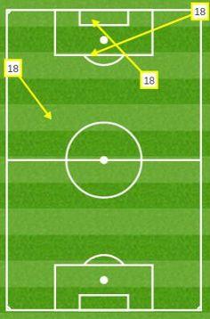 40': Las jugadas más peligrosas son de Toluca, 3 pases clave de Botinelli que terminaron en remate peligroso.