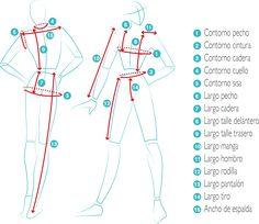 5 claves para tomar medidas corporales mujer