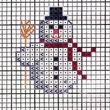 Afbeeldingsresultaat voor strijkkralen patronen kerst