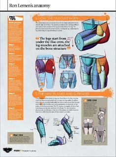 Ron Lemen Anatomy!