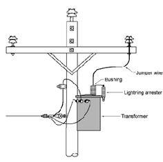 Analysis of pole-mounted MV/LV transformer grounding