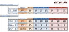 Intraday Trading Ideas and Tips/ Reseach for MCX May 6th 2013