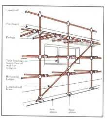 Putlog And Independent Scaffolding At Dh Uk For Scaffolding Hire Scaffolding